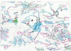 Map tony mind buzan pdf