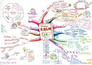 Hidden Gold Workshop mind map exampleUsing Tony Buzan Mind Mapping Techniques