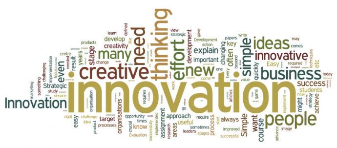 https://mindwerx.com/wp-content/uploads/Innovation_Simple_Wordle.jpg