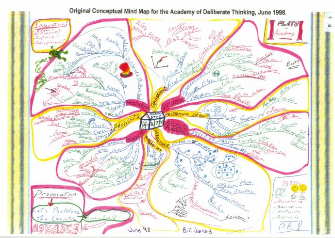 Mindwerx Original Business Plan Mind Map by Bill Jarrard