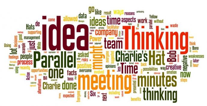 Parallel Thinking Significantly Improve Your Meetings -