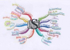 Spelling by Gabby Mildura South mind map example Using Tony Buzan Mind Mapping Techniques