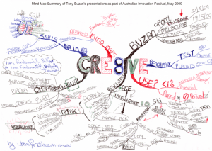 Tony_Buzan_Australian_2009_Tour_Summary