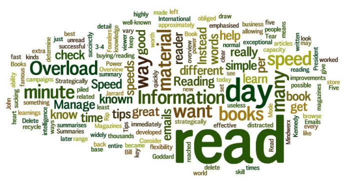 Wordle_5_Speed_Reading_Tips_Article