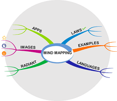 mind-mapping-icon